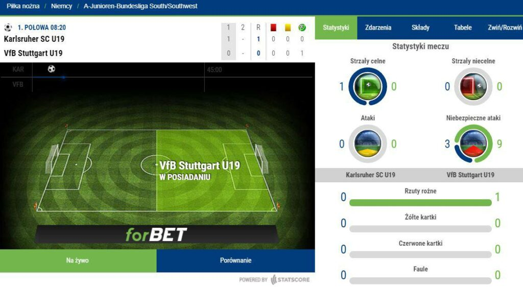 Mecze online z bonusem 1200 PLN
