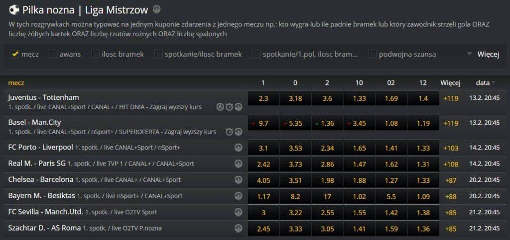 Kursy na Ligę Mistrzów w Fortuna Online