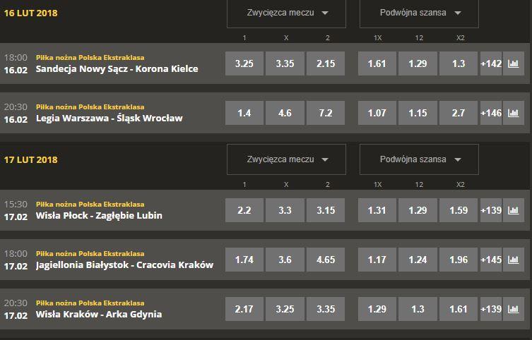 Kursy na 23. kolejkę Ekstraklasy (LvBET.pl)