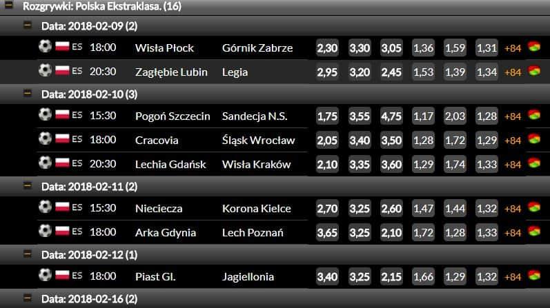 Kursy na Ekstraklasę (Totolotek.pl)