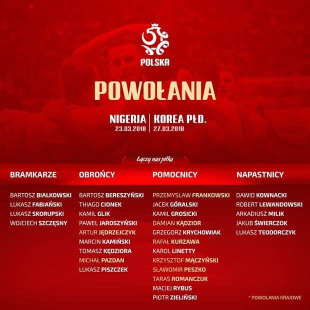 Powołania na mecze Polaków