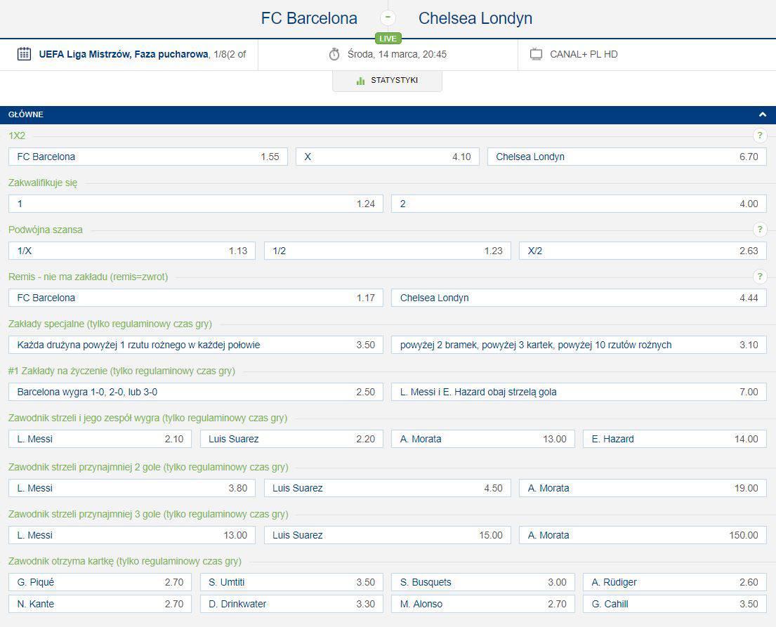 Oferta na mecz Barcelona - Chelsea