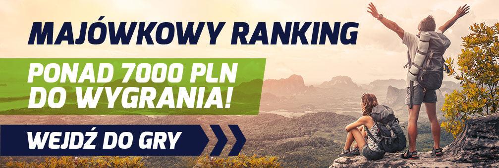 Majówka 2018. Ranking z nagrodami 7000 PLN!