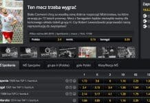 Jak klienci Fortuny typują mecz Polski z Senegalem?