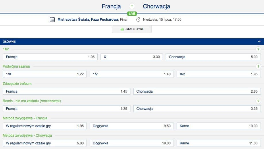 Photo of Specjalne bonusy na Francja – Chorwacja