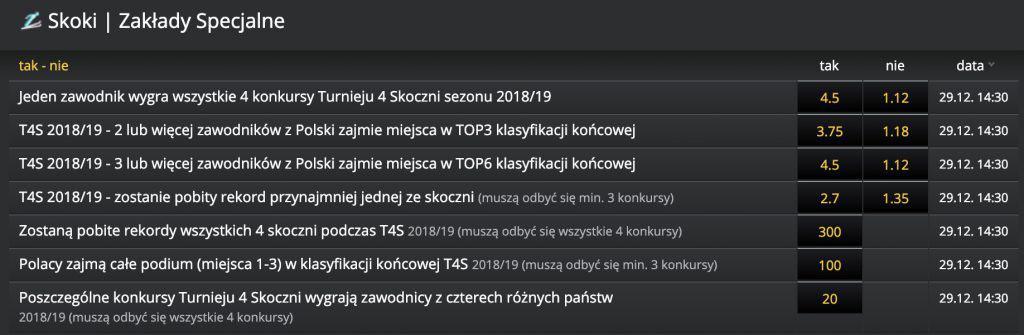 TCS Zakłady Specjalne