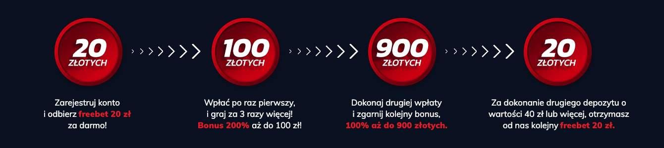 etoto bonus na start 2019