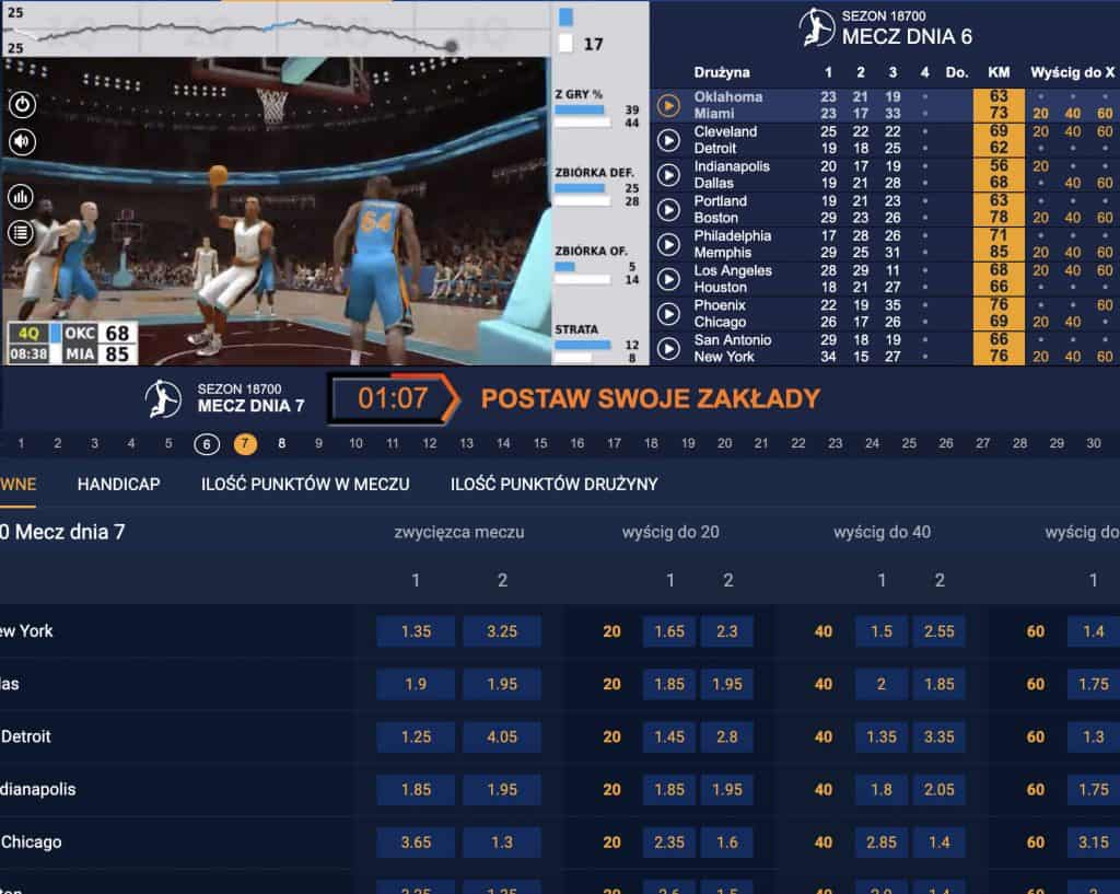 koszykówka wirtualne sporty STS