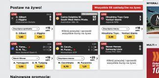 BetClic Polska. Jaki bonus powitalny na start?