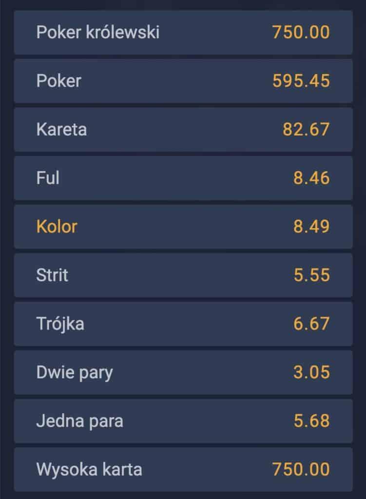 Poker STS. Który układ wygra? Zakłady online