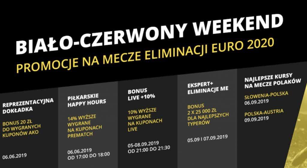 Bonusy i promocje specjalne w Fortuna Online na mecz Słowenia - Polska!